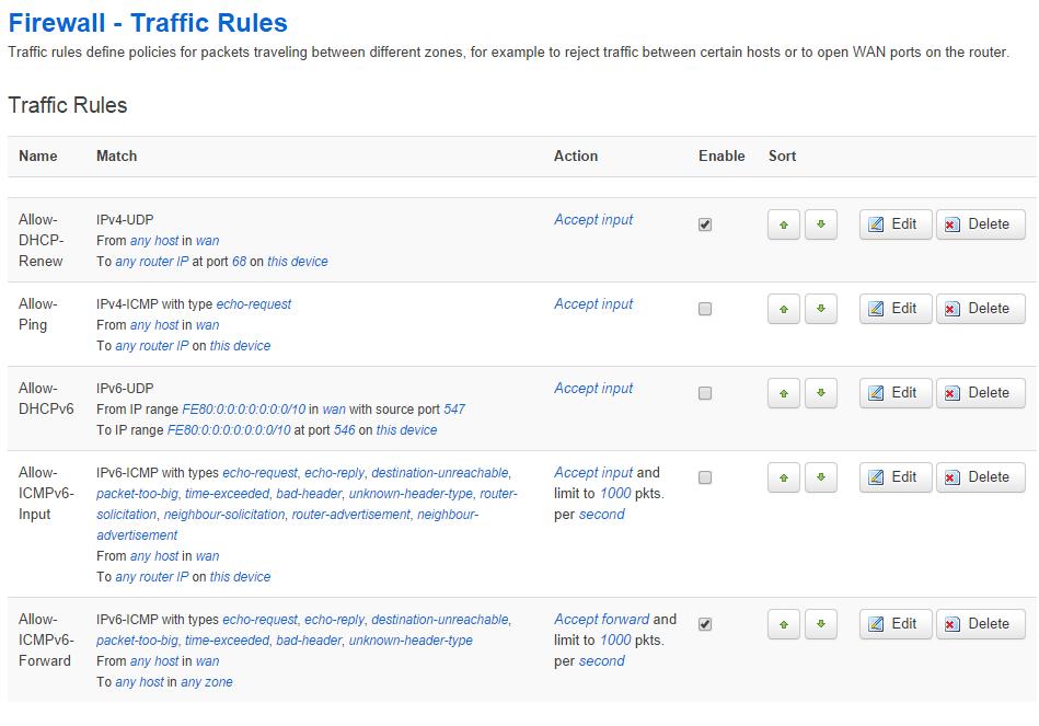 Firewall traffic rules